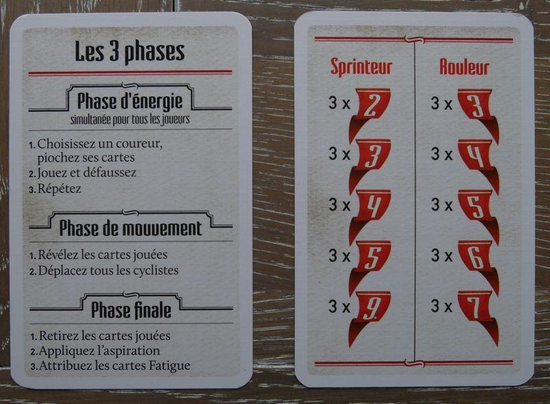 le recto et le verso d'une carte d'aide de jeu