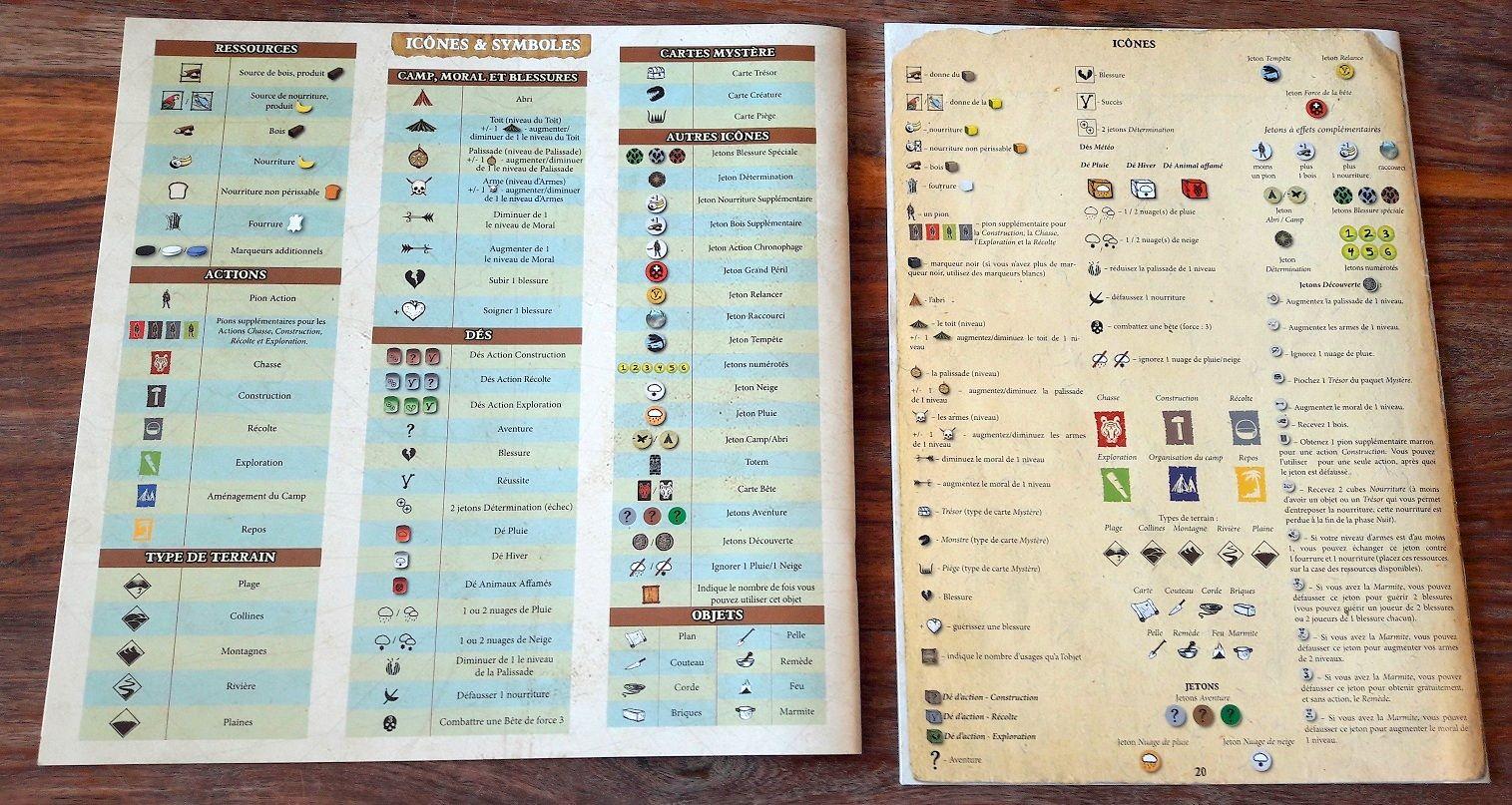 L'iconograhie a été légèrement revue mais est surtout plus lisible en cette dernière page des règles.