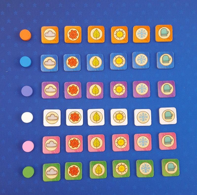 Les 36 jetons vote (6 pour chacune des 6 couleurs) et les 6 jetons joueurs en bois.