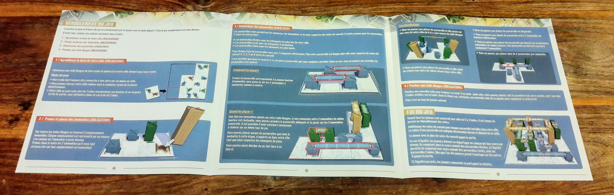 Le livret de règles est en fait un dépliant constitué de 6 pages de règles bien illustrées.