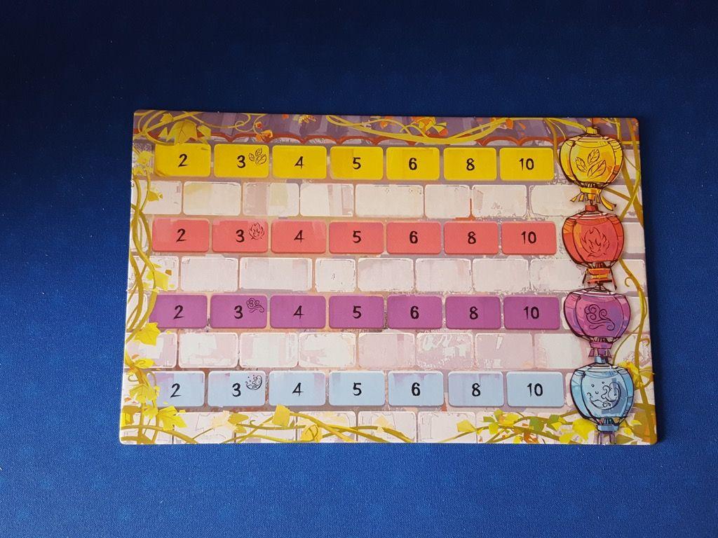 4 pistes divines permettant de faire avancer ses  marqueurs de score quand un joueur termine une ou plusieurs cartes Paysage.