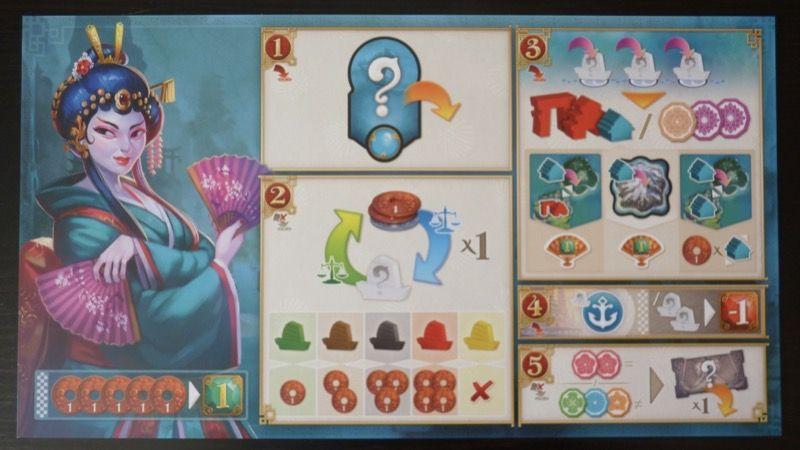 L'aide de jeu du joueur bleu (oui... je joue avec les bleus) avec le rappel des 5 actions possibles du jeu.