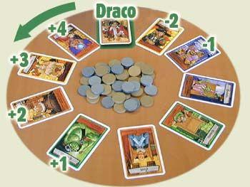 Draco & Co