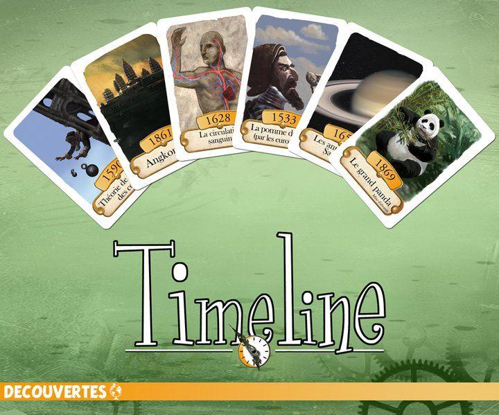 Timeline Découvertes Sciences et Explorations  Jeux et jouets Asmodée