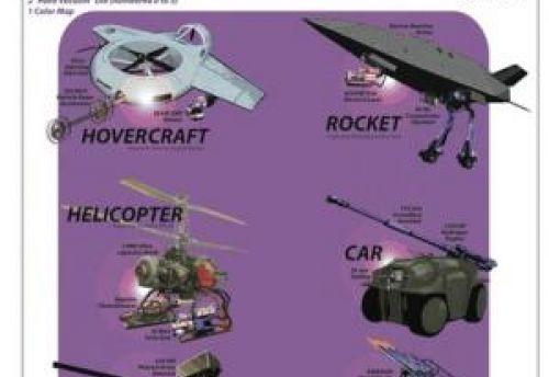 Kriegbot